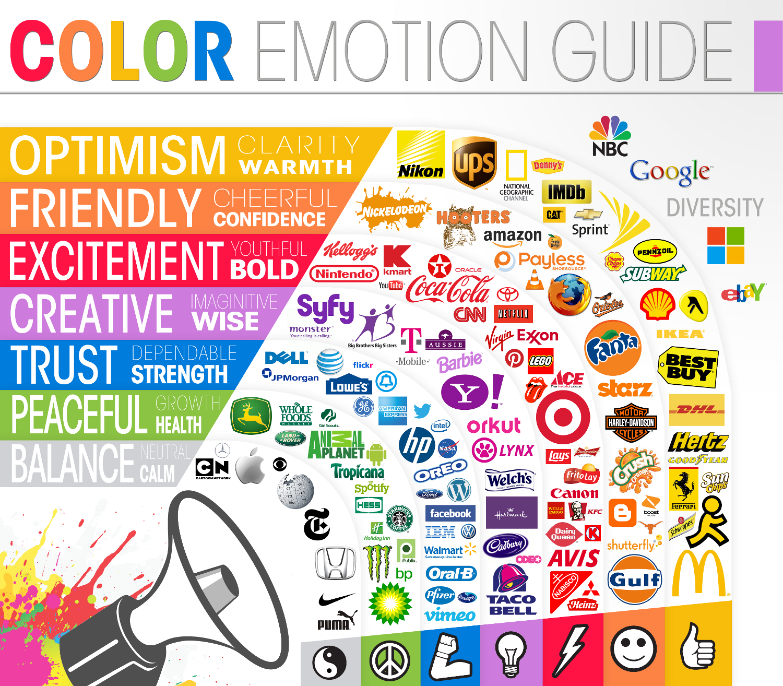 Colour Emotion Guide - The Logo Company